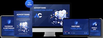 Converting Ads